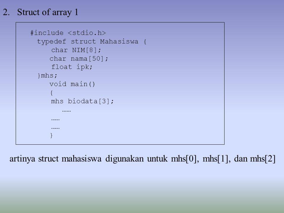 artinya struct mahasiswa digunakan untuk mhs[0], mhs[1], dan mhs[2]